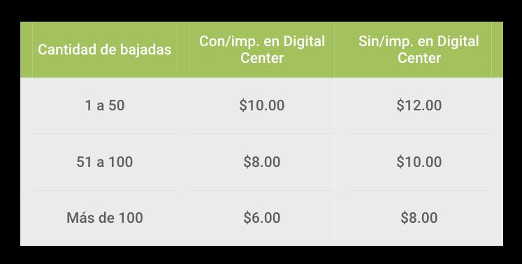 Servicios, Digital Center